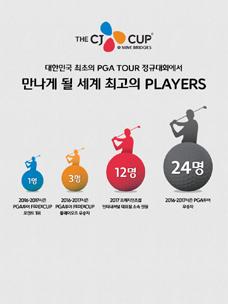 THE CJ CUP, 참가 선수 명단 발표